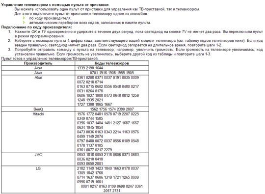 Список производителей и кодов